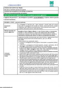 Adir - Globale Altri Veicoli - Modello nd Edizione 01-01-2019 [64P]