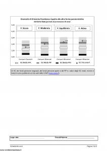 Allianz - Orizzonte Previdenza Piano Individuale Pensionistico Scheda Dei Costi - Modello nd Edizione 29-03-2018 [6P]
