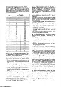 Arca Vita - Unit Linked Sr 3.6 - Modello sr_3.6 Edizione 01-01-2001 [SCAN] [17P]