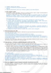 Aurora - Commercio Aurora - Modello u7614a-1 Edizione 02-2008 [20P]