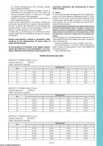 Carige - Carige Domani Prestito - Modello 143ba Edizione 05-2008 [27P]