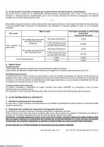 Cattolica - Cattolica & Protezione Vi Proteggo Elite - Modello 1912 28 Edizione 01-12-2010 [24P]