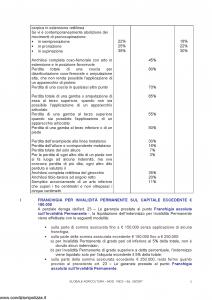 Fata - Globale Agricoltura Sezione Infortuni Garanzie Facoltative - Modello 14533 Edizione 06-2007 [7P]