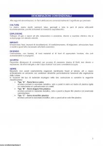 Fata - Polizza Incendio Rischi Serre - Modello 12-524 Edizione 01-2007 [19P]