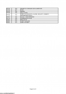 Generali - Codici Attivita' Sezione Trasporti - Modello nd Edizione nd [5P]