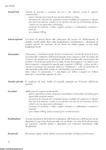 Generali - Valore Agricoltura Direzione Industriale Danni - Modello va01-02 Edizione nd [24P]