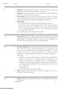 Generali - Valore Commercio Plus 56 - Modello vk-02 Edizione nd [56P]