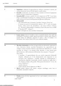 Generali - Valore Commercio Plus - Modello vk10-02 Edizione nd [44P]