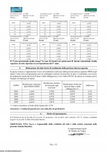Groupama - Conto Open - Modello 160293-1 Edizione 05-2006 [24P]