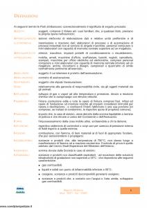 Ina Assitalia - Negozio Moderno - Modello 10021 Edizione 01-2007 [48P]
