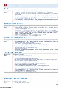 Intesa Sanpaolo Assicura - Polizza Moto - Modello nd Edizione 15-12-2018 [10P]