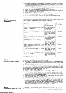 Lloyd Italico - Multi Piano Commercio - Modello s01l-202 Edizione nd [25P]