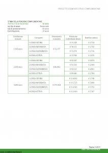 Rb Vita - Obiettivo Previdenza Progetto Esemplificativo Standardizzato - Modello 8001 Edizione 03-2012 [10P]