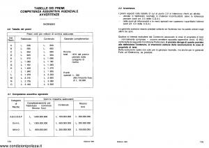 Sara - Azienda Artigiana - Modello 33-pac Edizione 01-1989 [43P]