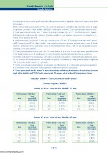 Toro - Grande Avvenire Con Lode - Modello cb001243.d06 Edizione 31-12-2006 [57P]