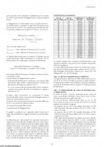 Uninvest - Concerto 25 - Modello 809-vita Edizione 2005 [12P]