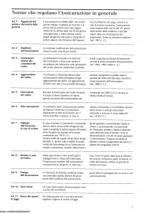 Winterthur - Polizza Di Assicurazione Responsabilita' Civile Prodotti - Modello ae513c01 Edizione 09-2001 [SCAN] [10P]