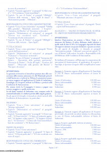 Zurich - Condominio Profilo Fabbricati - Modello p0129 Edizione 20-05-2013 [38P]